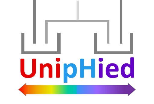 logo UnipHied